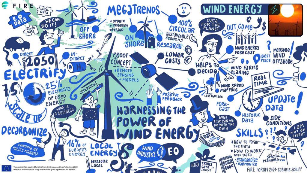 FIRE Forum - Wind Energy